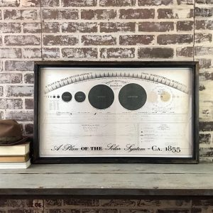 plan of the solar system drawing